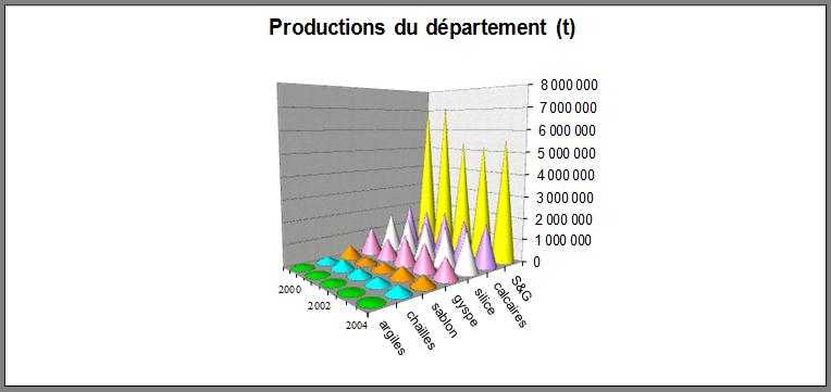 etude3_graphique
